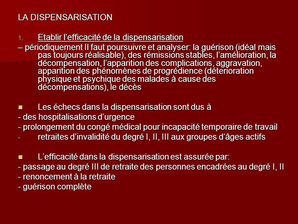 LA DISPENSARISATION 1. Etablir lefficacité de la dispensarisation – périodiquement Il faut poursuivre et analyser: la guérison (idéal mais pas toujour