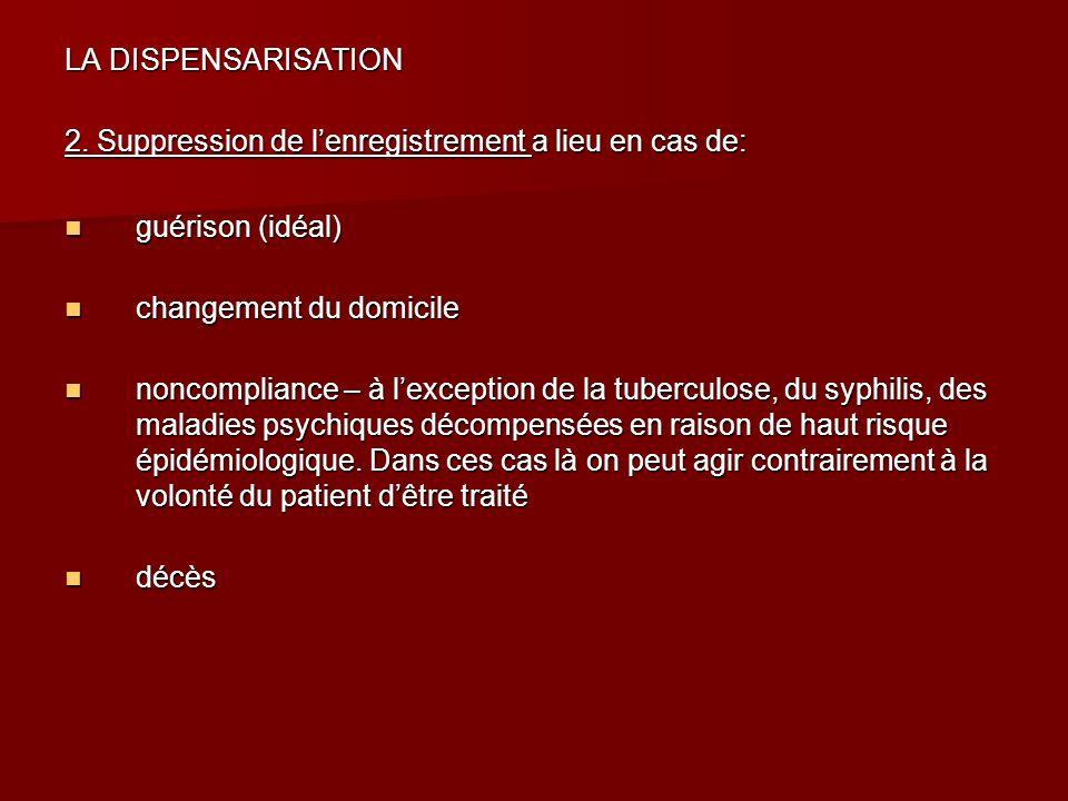 LA DISPENSARISATION 2. Suppression de lenregistrement a lieu en cas de: guérison (idéal) guérison (idéal) changement du domicile changement du domicil