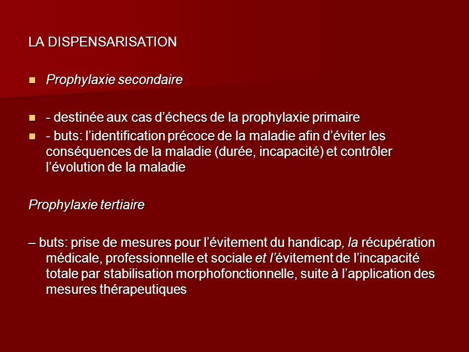 LA DISPENSARISATION Prophylaxie secondaire Prophylaxie secondaire - destinée aux cas déchecs de la prophylaxie primaire - destinée aux cas déchecs de