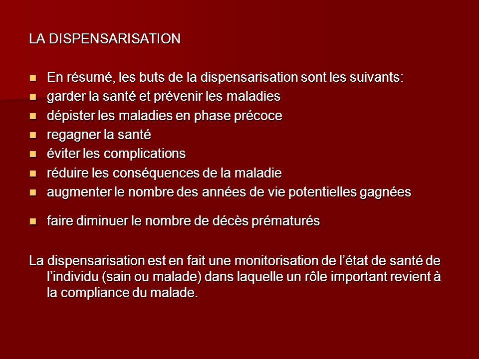 LA DISPENSARISATION En résumé, les buts de la dispensarisation sont les suivants: En résumé, les buts de la dispensarisation sont les suivants: garder