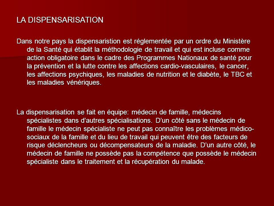 LA DISPENSARISATION Les étapes de la dispensarisation: Létape préliminaire consiste dans le choix des catégories de malades qui vont être dispensarisés: a.