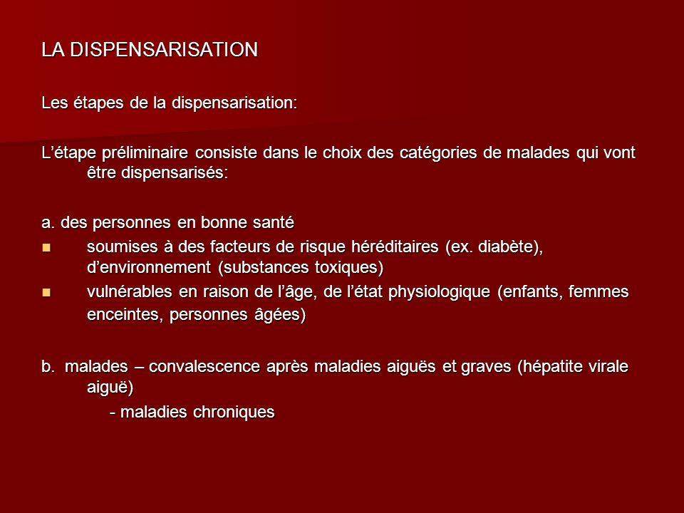 LA DISPENSARISATION Les étapes de la dispensarisation: Létape préliminaire consiste dans le choix des catégories de malades qui vont être dispensarisé