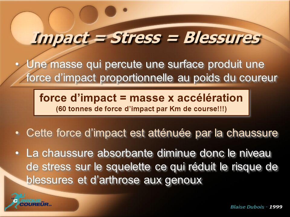 Impact = Stress = Blessures Une masse qui percute une surface produit une force dimpact proportionnelle au poids du coureur Cette force dimpact est at