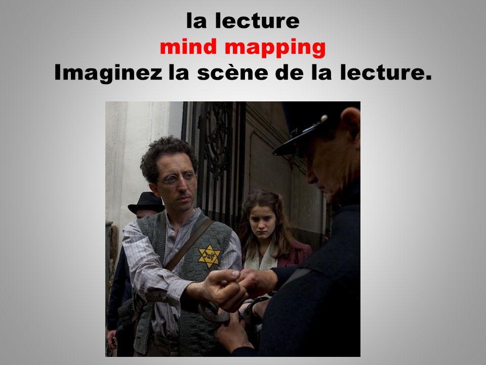 la lecture mind mapping Imaginez la scène de la lecture.