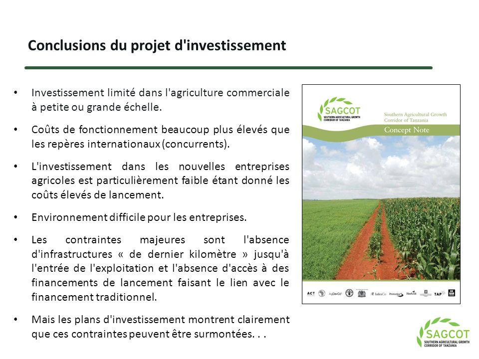 Conclusions du projet d'investissement Investissement limité dans l'agriculture commerciale à petite ou grande échelle. Coûts de fonctionnement beauco