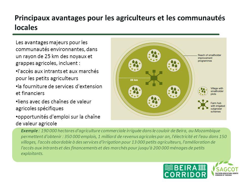Principaux avantages pour les agriculteurs et les communautés locales Les avantages majeurs pour les communautés environnantes, dans un rayon de 25 km