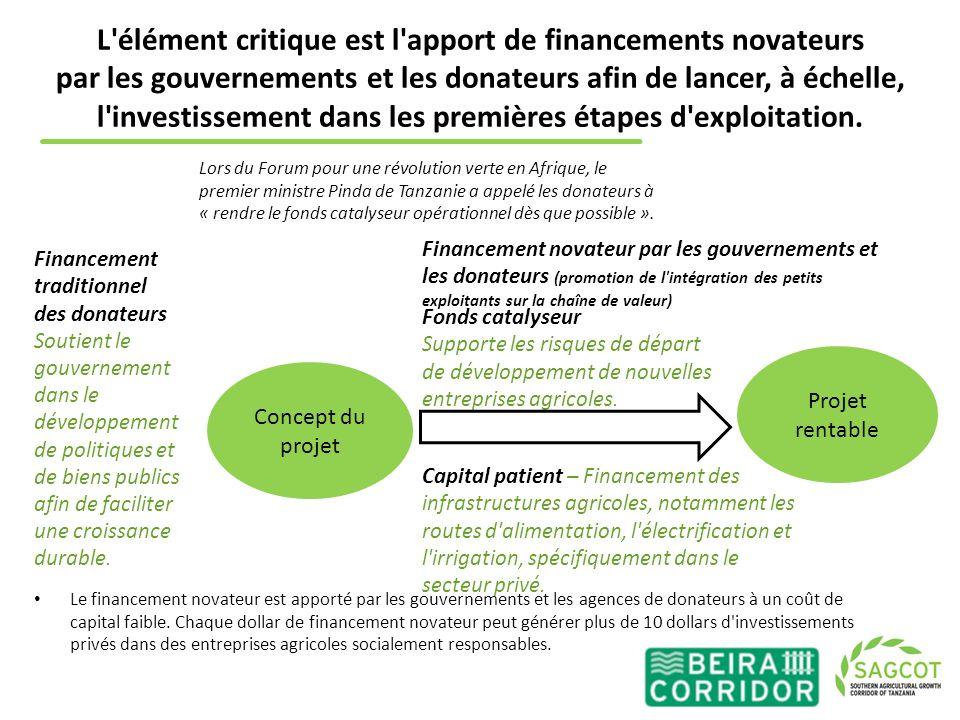 Fonds catalyseur Supporte les risques de départ de développement de nouvelles entreprises agricoles. L'élément critique est l'apport de financements n
