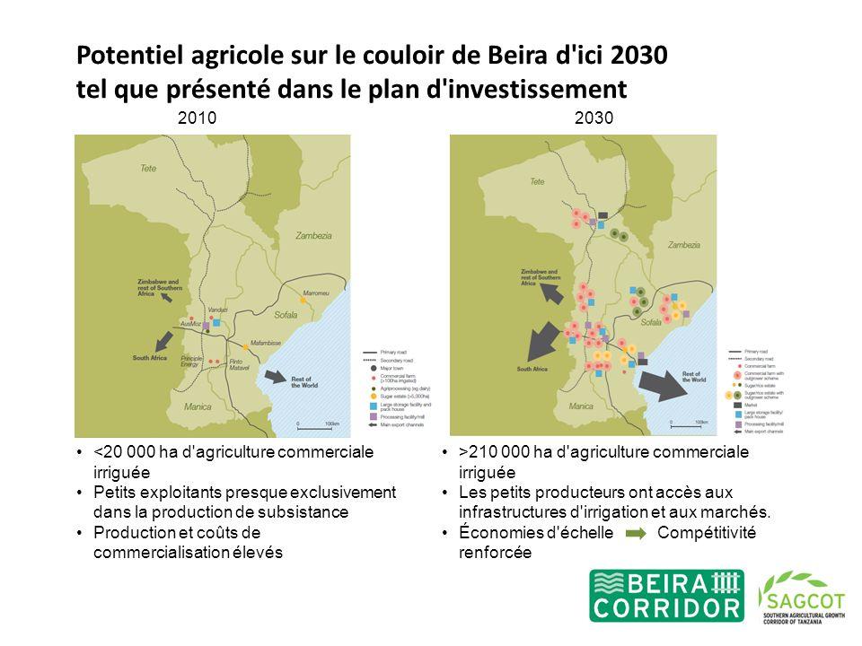 Potentiel agricole sur le couloir de Beira d'ici 2030 tel que présenté dans le plan d'investissement 20102030 <20 000 ha d'agriculture commerciale irr