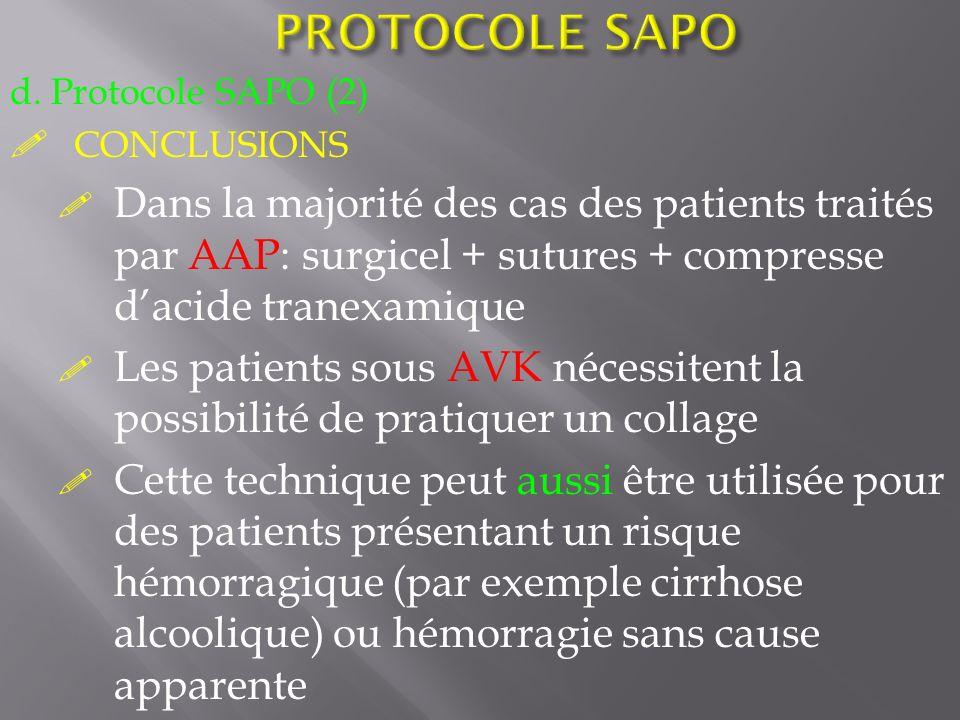 d. Protocole SAPO (2) CONCLUSIONS Dans la majorité des cas des patients traités par AAP: surgicel + sutures + compresse dacide tranexamique Les patien