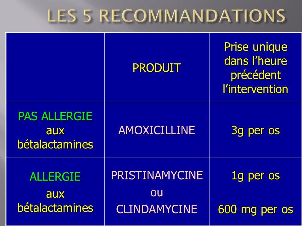 5. MODALITES DANTIBIOPROPHYLAXIEPRODUIT Prise unique dans lheure précédent lintervention PAS ALLERGIE aux bétalactamines AMOXICILLINE 3g per os ALLERG