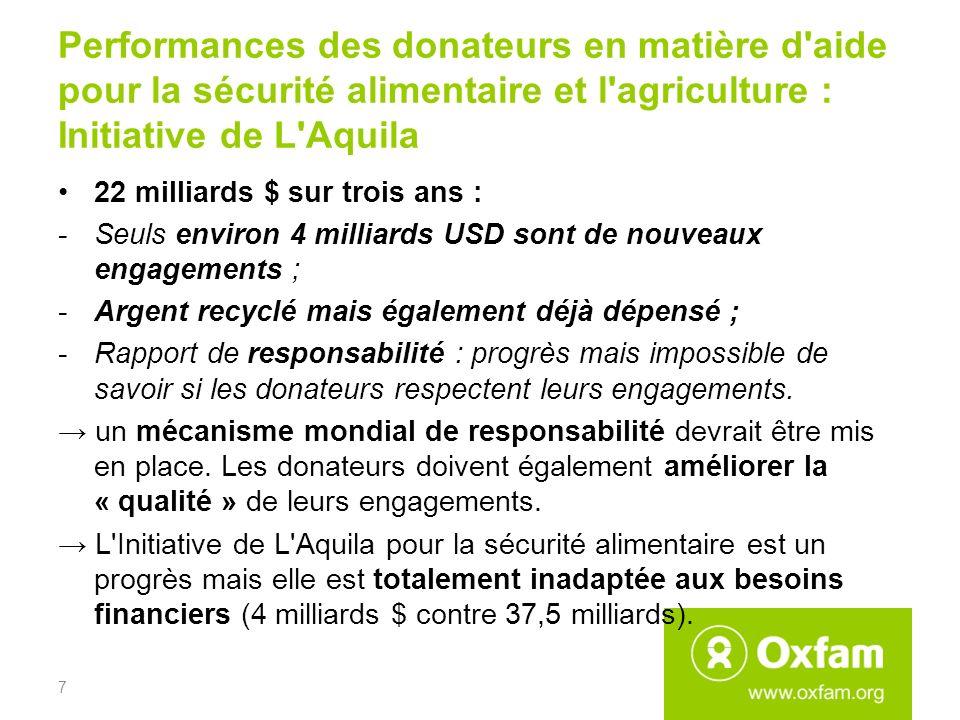 Performances des donateurs en matière d'aide pour la sécurité alimentaire et l'agriculture : Initiative de L'Aquila 22 milliards $ sur trois ans : -Se
