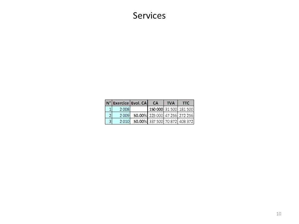 Services 10