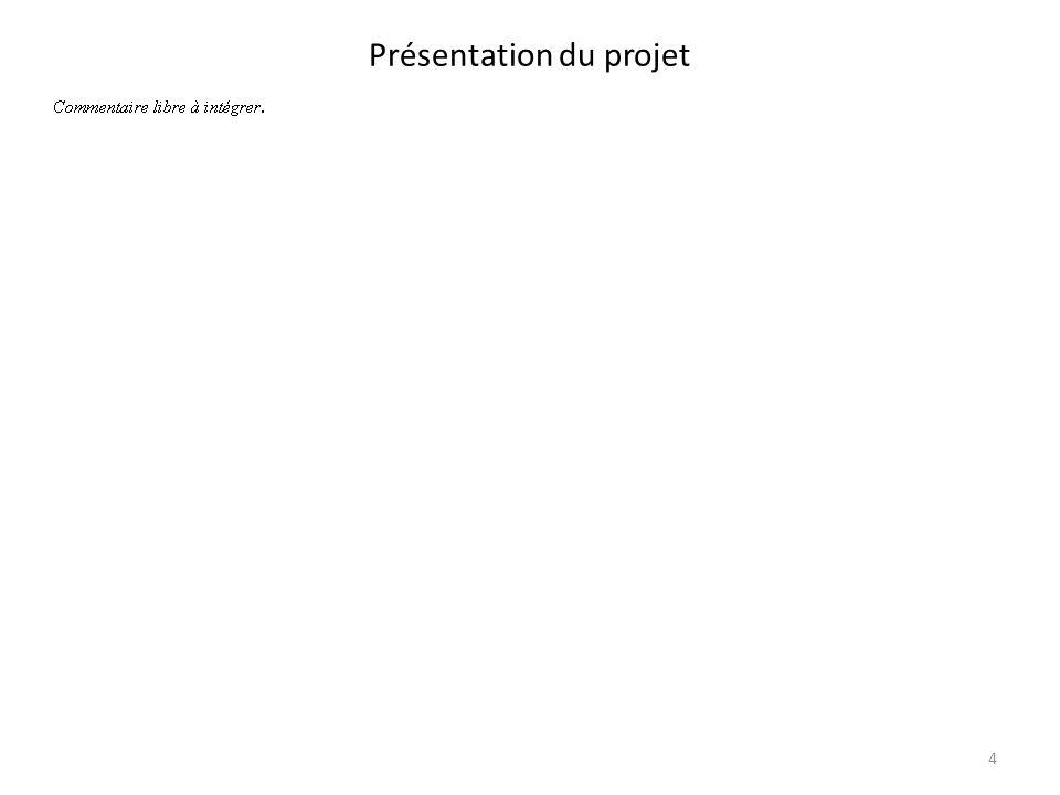 Présentation du projet 4