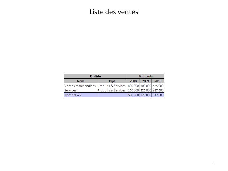 Liste des ventes 8