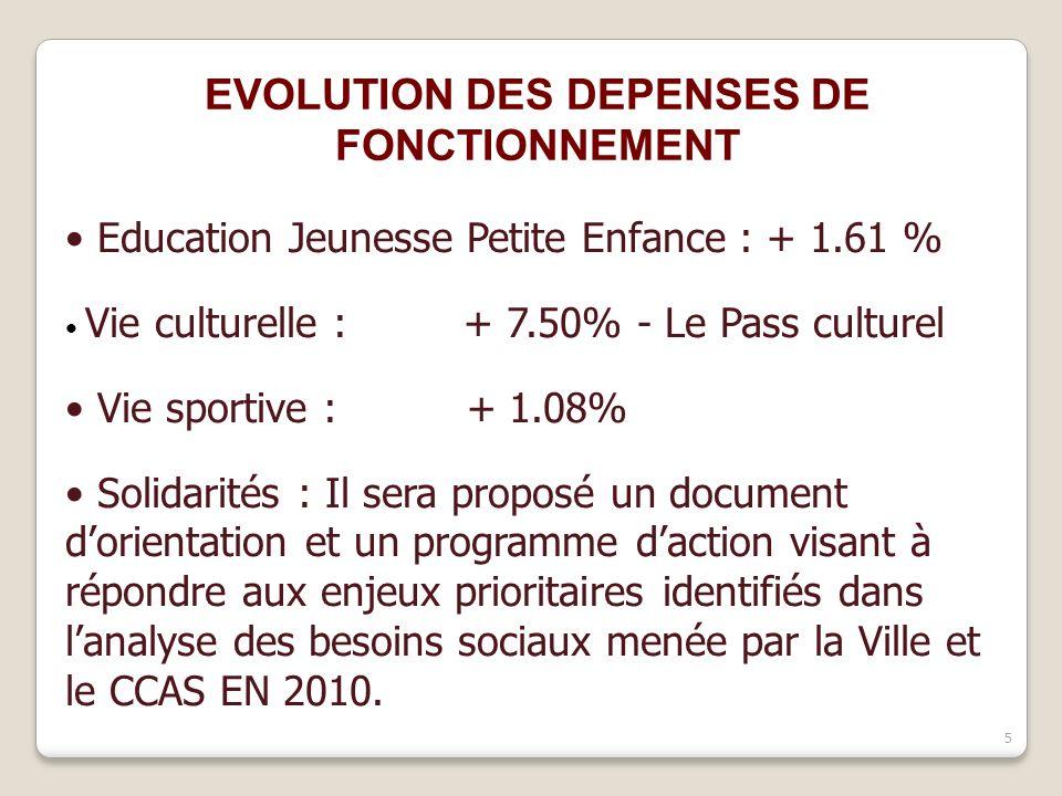 6 STRUCTURE DES DEPENSES DE FONCTIONNEMENT 11.526.339