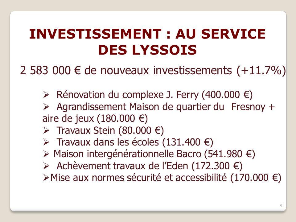 9 2 583 000 de nouveaux investissements (+11.7%) Rénovation du complexe J.