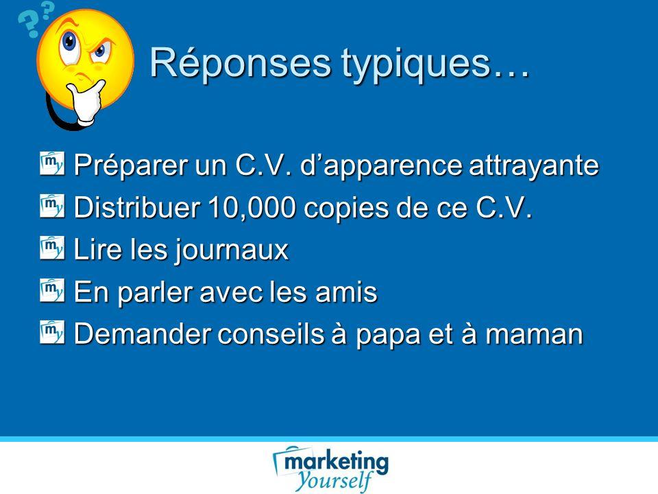 Réponses typiques… Réponses typiques… Préparer un C.V. dapparence attrayante Préparer un C.V. dapparence attrayante Distribuer 10,000 copies de ce C.V