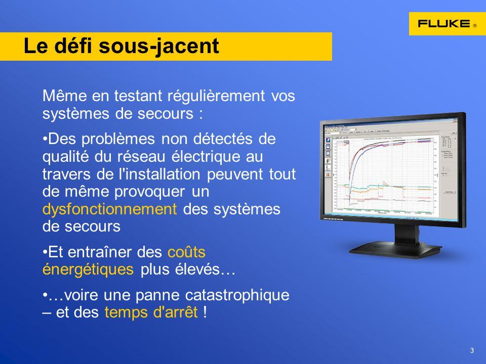 3 Le défi sous-jacent Même en testant régulièrement vos systèmes de secours : Des problèmes non détectés de qualité du réseau électrique au travers de