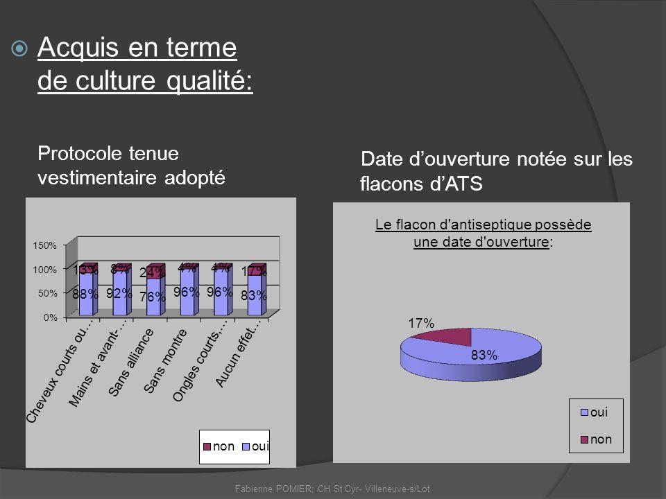 Fabienne POMIER; CH St Cyr- Villeneuve-s/Lot Acquis en terme de culture qualité: Protocole tenue vestimentaire adopté Date douverture notée sur les fl