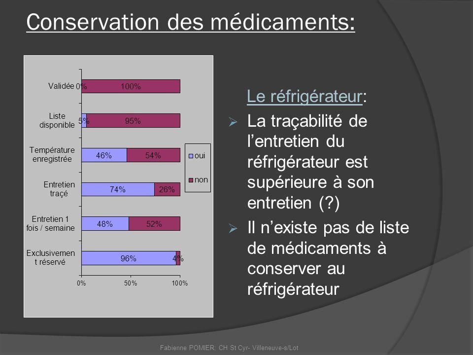 Conservation des médicaments: Le réfrigérateur: La traçabilité de lentretien du réfrigérateur est supérieure à son entretien (?) Il nexiste pas de lis