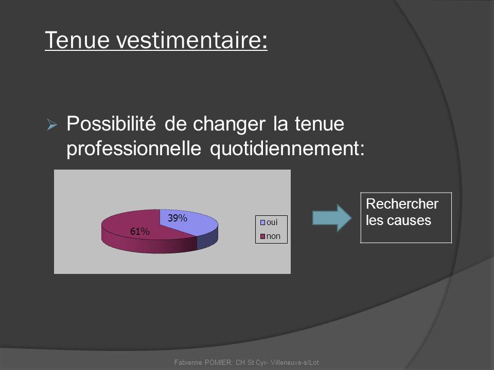 Tenue vestimentaire: Possibilité de changer la tenue professionnelle quotidiennement: Fabienne POMIER; CH St Cyr- Villeneuve-s/Lot Rechercher les caus