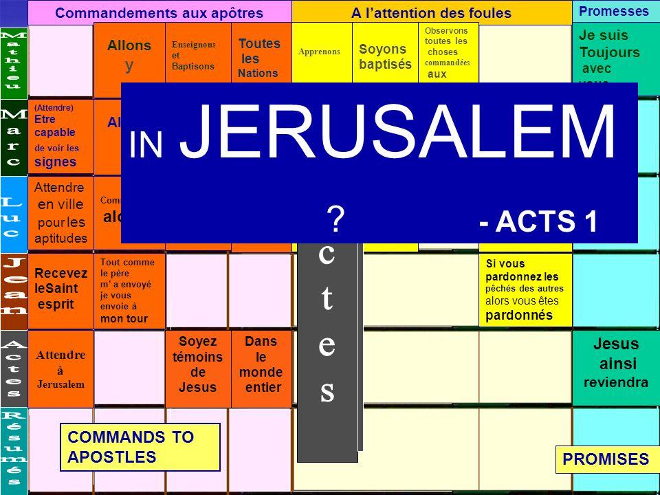 Commandements aux apôtresA lattention des foules Promesses Allons y Enseignons et Baptisons Toutes les Nations Apprenons Soyons baptisés Observons tou