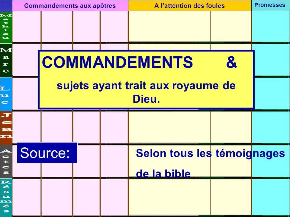 Commandements aux apôtresA lattention des foules Promesses COMMANDEMENTS & sujets ayant trait aux royaume de Dieu. Source: Selon tous les témoignages
