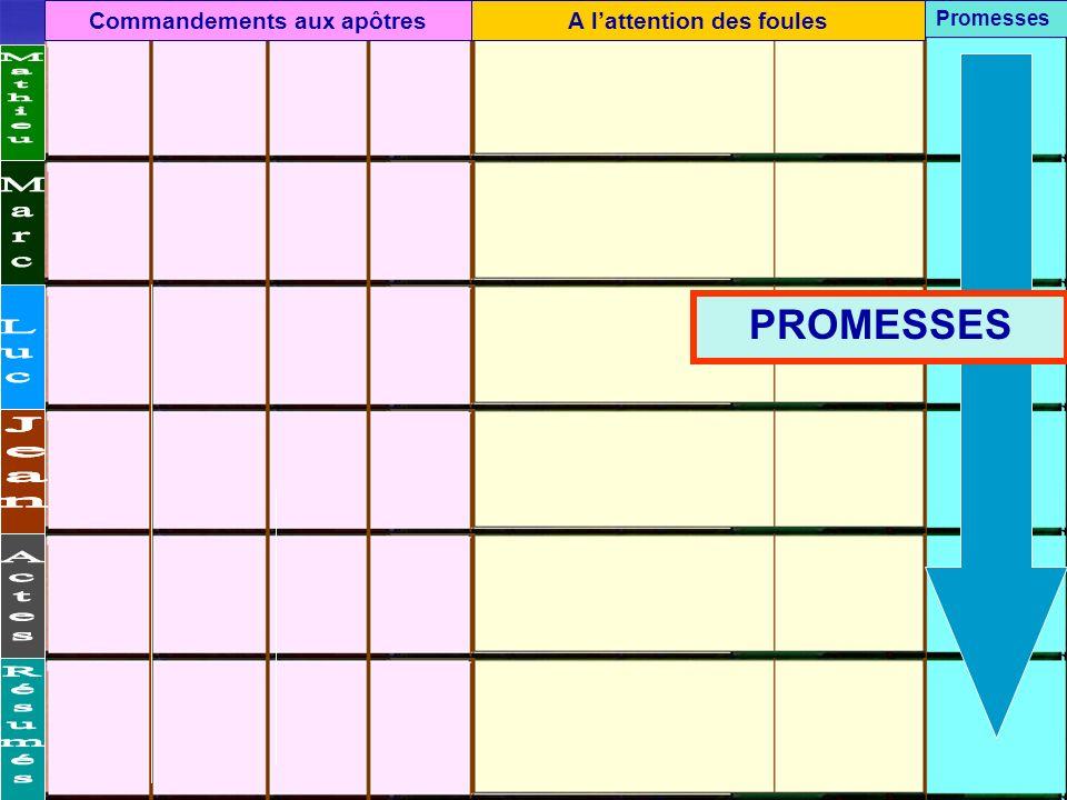 Commandements aux apôtresA lattention des foules Promesses PROMESSES