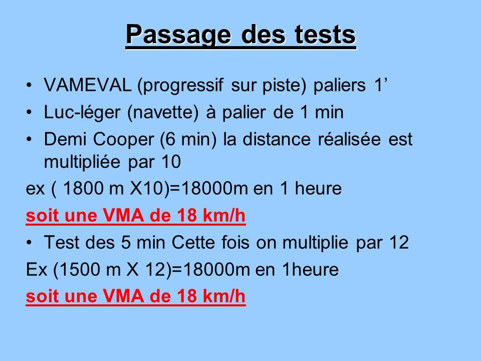 Passage des tests VAMEVAL (progressif sur piste) paliers 1 Luc-léger (navette) à palier de 1 min Demi Cooper (6 min) la distance réalisée est multipli