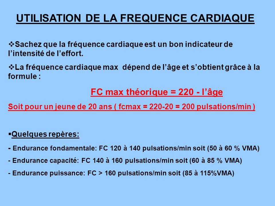 UTILISATION DE LA FREQUENCE CARDIAQUE Sachez que la fréquence cardiaque est un bon indicateur de lintensité de leffort. La fréquence cardiaque max dép