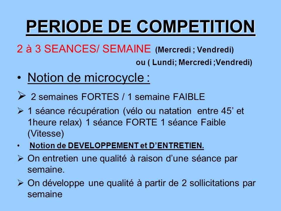 PERIODE DE COMPETITION 2 à 3 SEANCES/ SEMAINE (Mercredi ; Vendredi) ou ( Lundi; Mercredi ;Vendredi) Notion de microcycle : 2 semaines FORTES / 1 semai