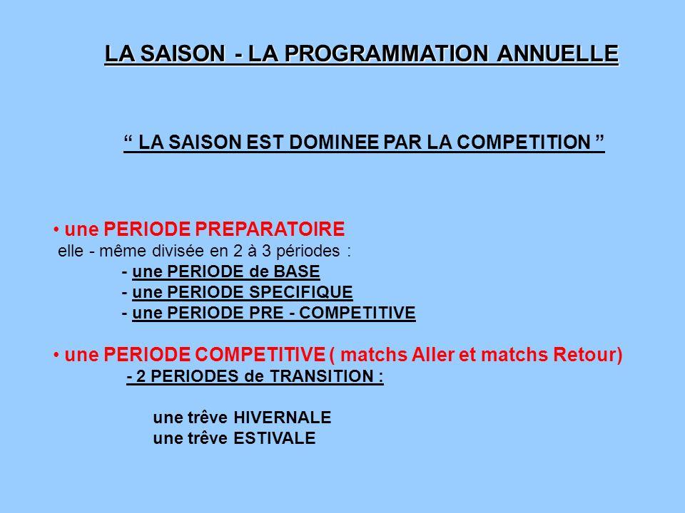 LA SAISON - LA PROGRAMMATION ANNUELLE LA SAISON EST DOMINEE PAR LA COMPETITION une PERIODE PREPARATOIRE elle - même divisée en 2 à 3 périodes : - une