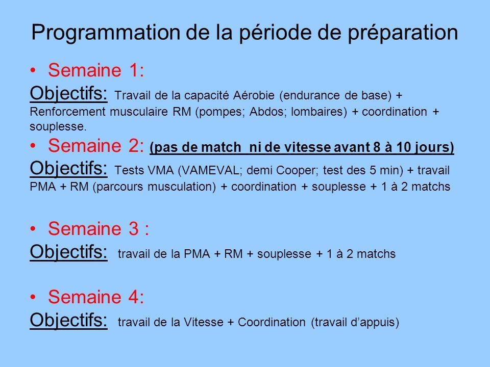Programmation de la période de préparation Semaine 1: Objectifs: Travail de la capacité Aérobie (endurance de base) + Renforcement musculaire RM (pomp