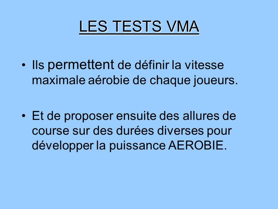 LES TESTS VMA Ils permettent de définir la vitesse maximale aérobie de chaque joueurs. Et de proposer ensuite des allures de course sur des durées div