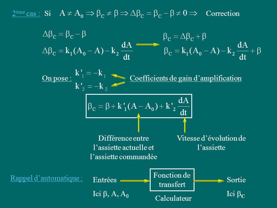2 ème cas :SiCorrection On pose :Coefficients de gain damplification Rappel dautomatique : Entrées Ici Fonction de transfert Calculateur Sortie Ici C