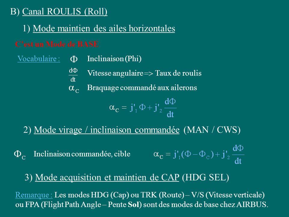 B) Canal ROULIS (Roll) 1) Mode maintien des ailes horizontales Cest un Mode de BASE Vocabulaire :Inclinaison (Phi) Vitesse angulaire Taux de roulis Br