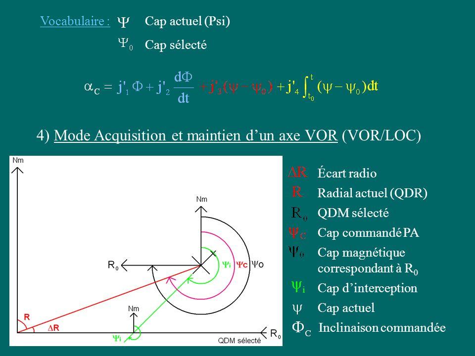 4) Mode Acquisition et maintien dun axe VOR (VOR/LOC) Écart radio Radial actuel (QDR) QDM sélecté Cap commandé PA Cap magnétique correspondant à R 0 C