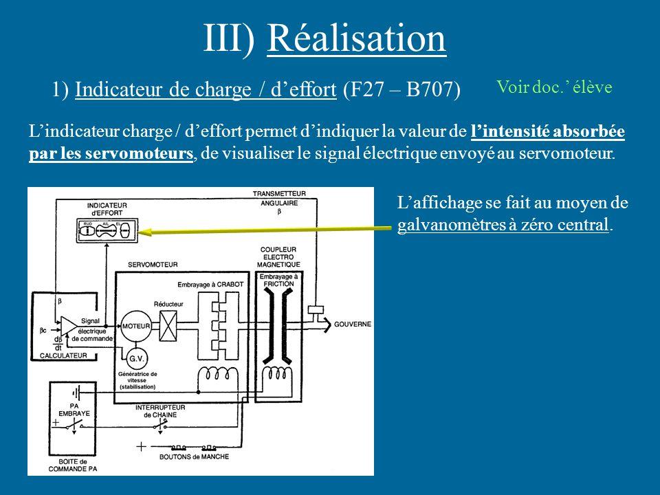 III) Réalisation 1) Indicateur de charge / deffort (F27 – B707) Lindicateur charge / deffort permet dindiquer la valeur de lintensité absorbée par les