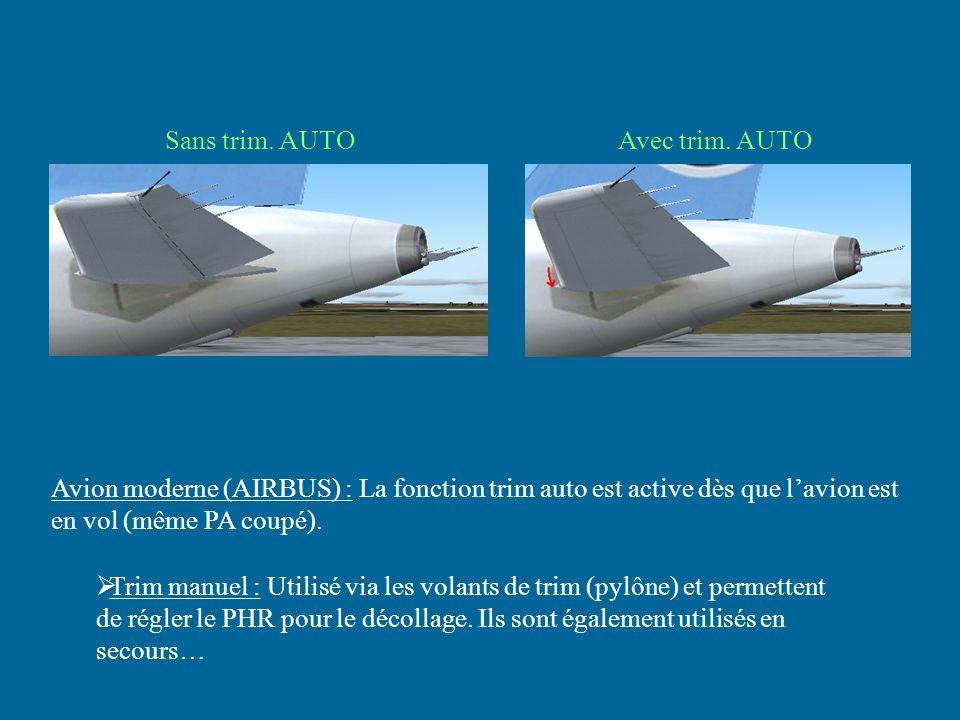 Trim manuel : Utilisé via les volants de trim (pylône) et permettent de régler le PHR pour le décollage. Ils sont également utilisés en secours… Avion