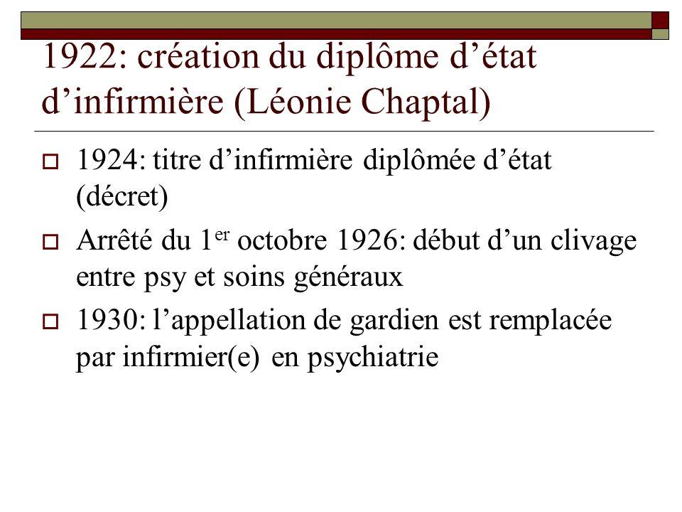 1922: création du diplôme détat dinfirmière (Léonie Chaptal) 1924: titre dinfirmière diplômée détat (décret) Arrêté du 1 er octobre 1926: début dun cl