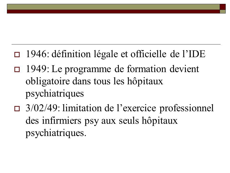 1946: définition légale et officielle de lIDE 1949: Le programme de formation devient obligatoire dans tous les hôpitaux psychiatriques 3/02/49: limit