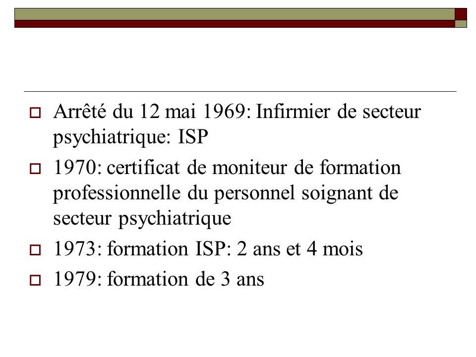 Arrêté du 12 mai 1969: Infirmier de secteur psychiatrique: ISP 1970: certificat de moniteur de formation professionnelle du personnel soignant de sect