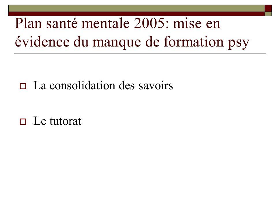 Plan santé mentale 2005: mise en évidence du manque de formation psy La consolidation des savoirs Le tutorat