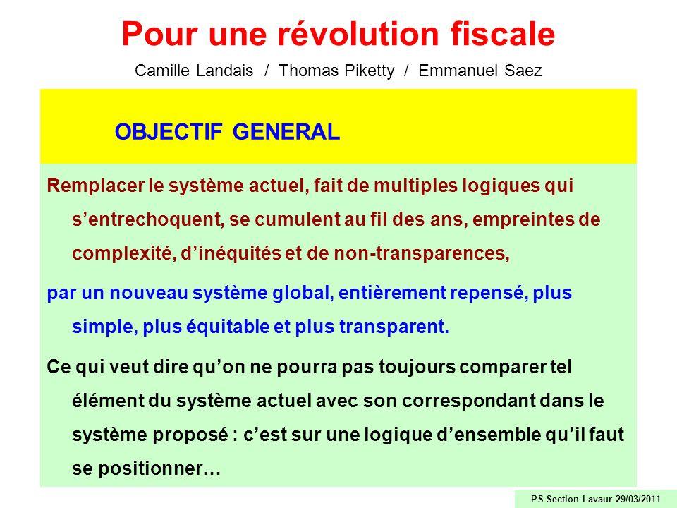 1 Pour une révolution fiscale Camille Landais / Thomas Piketty / Emmanuel Saez OBJECTIF GENERAL Remplacer le système actuel, fait de multiples logique