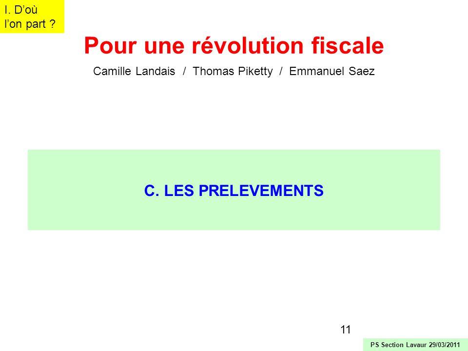 11 Pour une révolution fiscale Camille Landais / Thomas Piketty / Emmanuel Saez C. LES PRELEVEMENTS I. Doù lon part ? PS Section Lavaur 29/03/2011