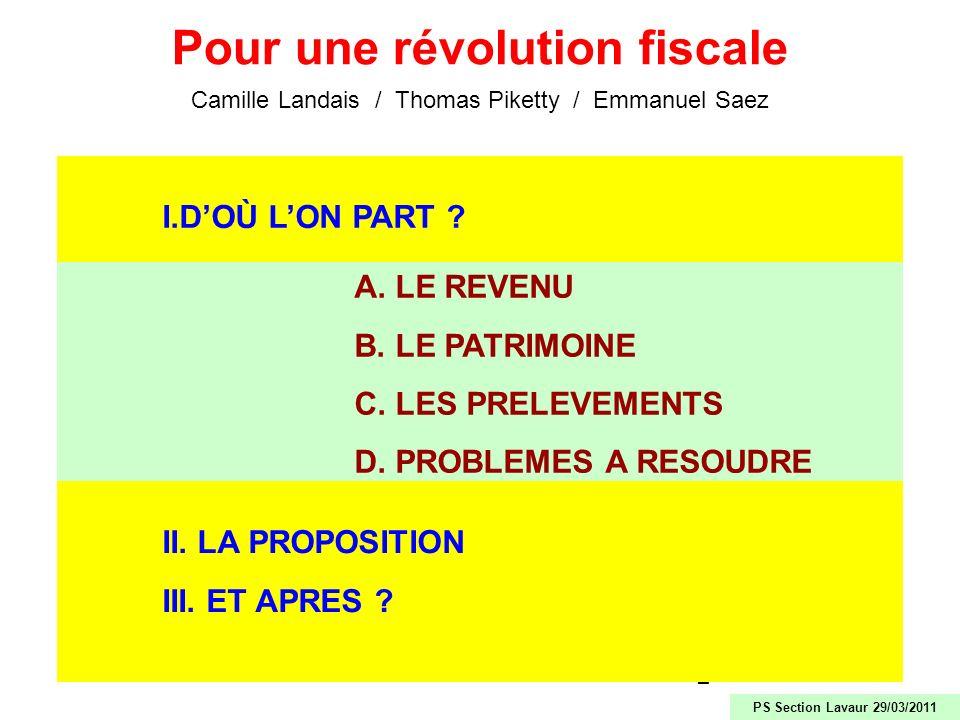 2 Pour une révolution fiscale Camille Landais / Thomas Piketty / Emmanuel Saez I.DOÙ LON PART ? A. LE REVENU B. LE PATRIMOINE C. LES PRELEVEMENTS D. P