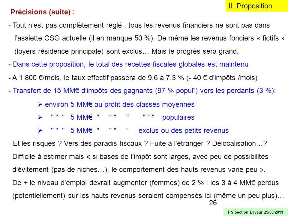 26 Précisions (suite) : - Tout nest pas complètement réglé : tous les revenus financiers ne sont pas dans lassiette CSG actuelle (il en manque 50 %).
