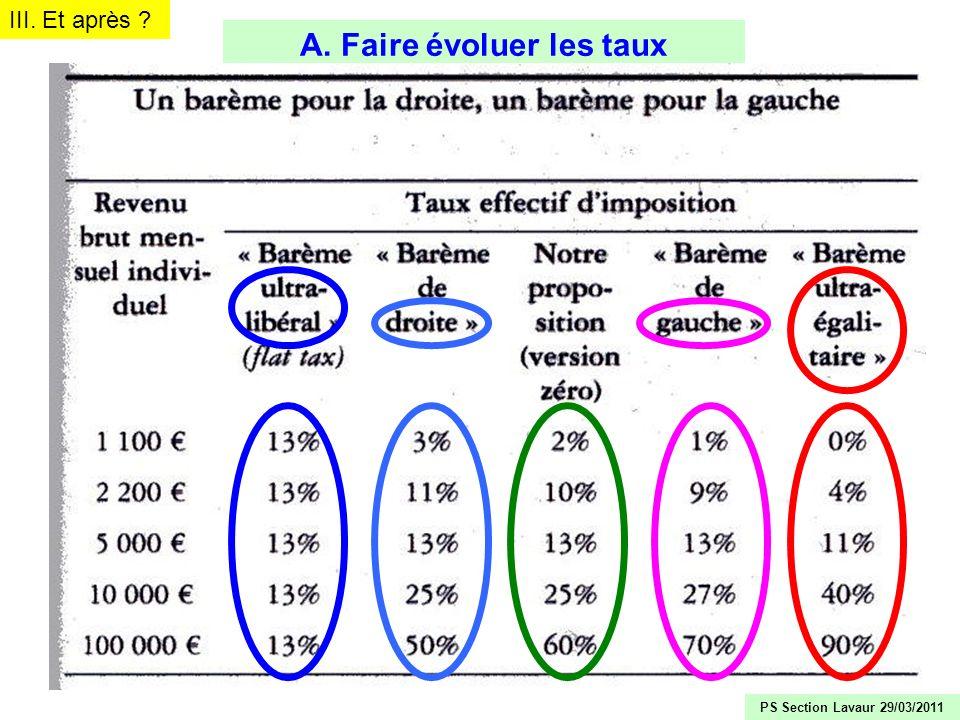 28 Toujours pour 147 MM de Recettes Fiscales A. Faire évoluer les taux III. Et après ? PS Section Lavaur 29/03/2011