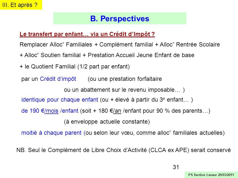 31 Le transfert par enfant… via un Crédit dImpôt ? Remplacer Alloc° Familiales + Complément familial + Alloc° Rentrée Scolaire + Alloc° Soutien famili