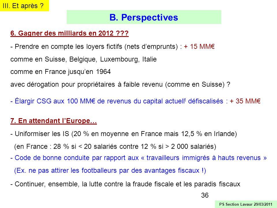 36 6. Gagner des milliards en 2012 ??? - Prendre en compte les loyers fictifs (nets demprunts) : + 15 MM comme en Suisse, Belgique, Luxembourg, Italie